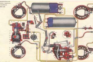 Устройство тормозной системы МАЗ и как устранить ее неполадки