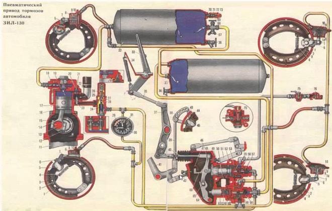 Схема томозной системы