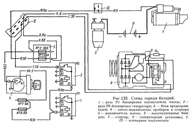 Схема заряда батарей