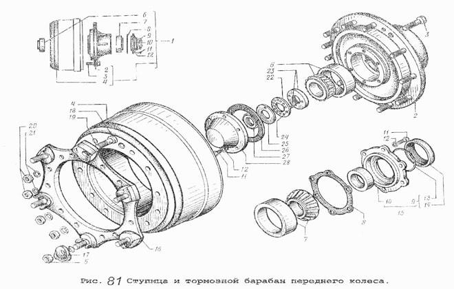 Технические характеристики и инструкция по ремонту МАЗа сельхозника