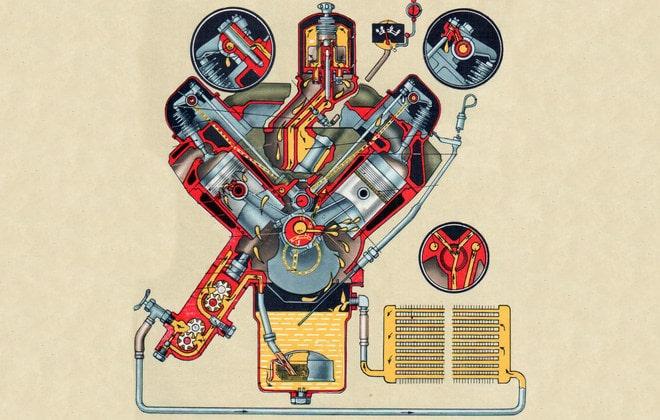 Механизм смазки мотора