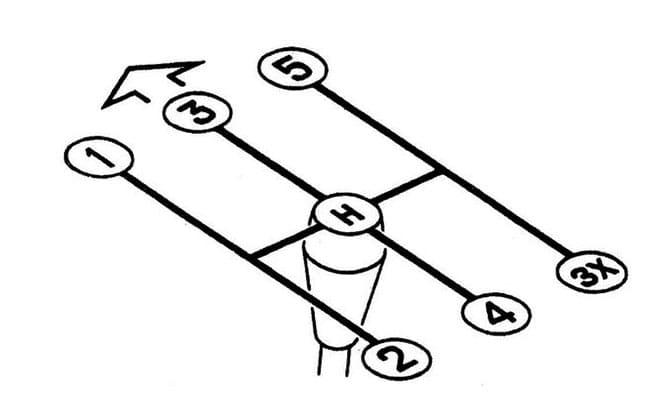 Схема переключения передач КПП ГАЗель