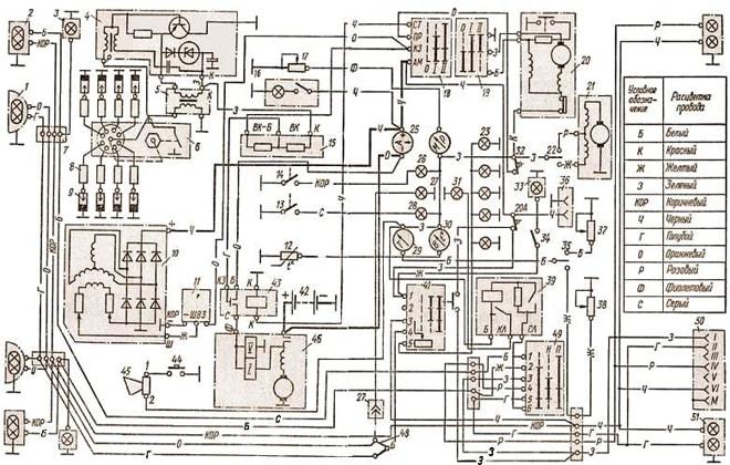 Схема электрооборудования автомобиля ГАЗ