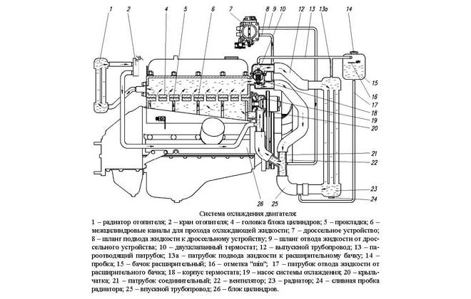Схема охлаждающей системы