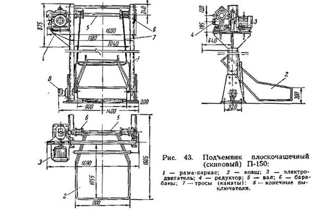 Схема п-150