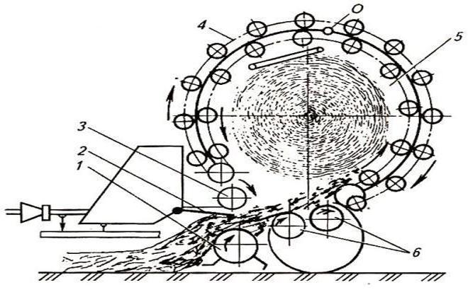 Схема рабочего процесса