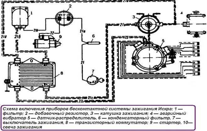 Схема системы зажигания ЗИЛ