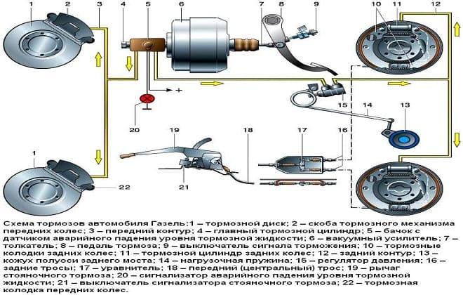 Схема тормоза