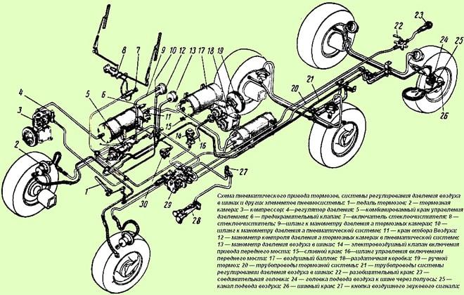 Схема тормозной системы ЗИЛ