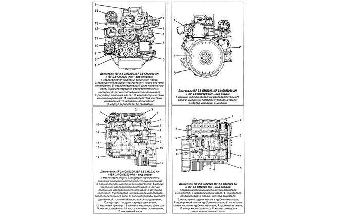 Схема устройства мотора