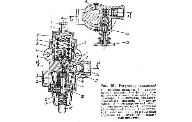 Схема устройства регулятора