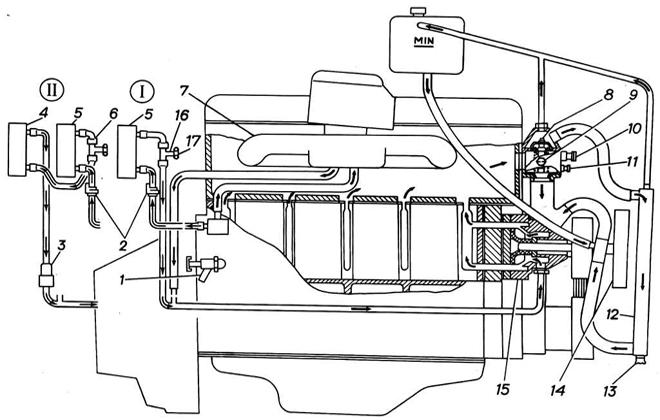 Система охлаждения ГАЗ-3302
