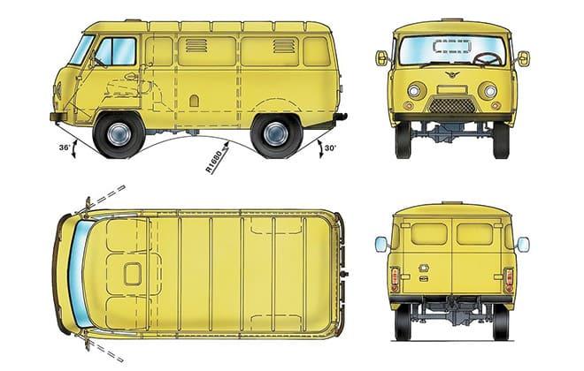 УАЗ 2206 размеры
