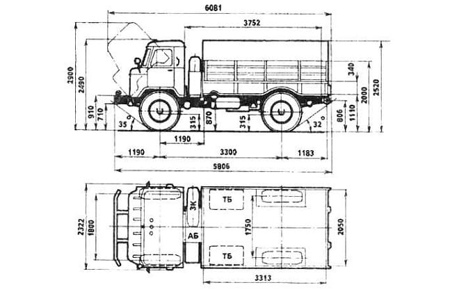 Габариты грузовика
