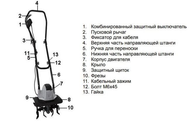 Компактный электрический культиватор