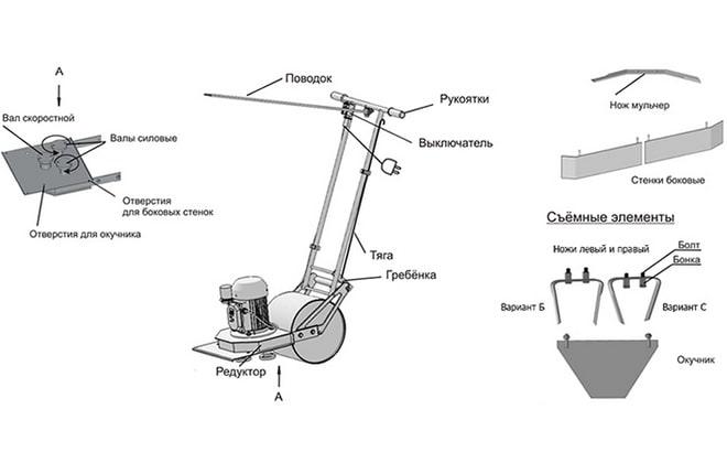 Схема электрокультиватора