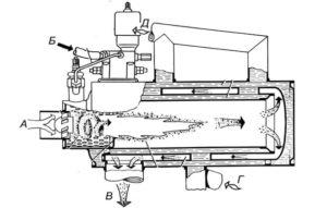 Схема пускового обогревателя ГАЗ