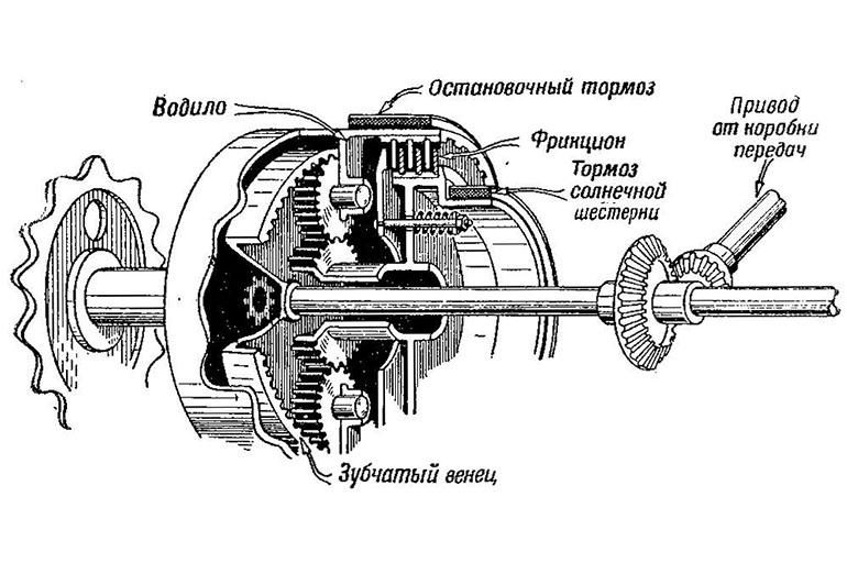 Простой планетарный механизм