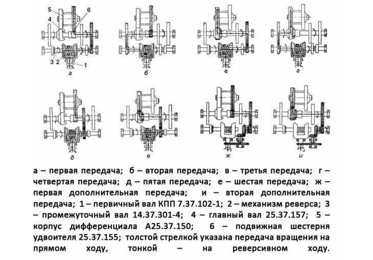 Схема КПП Т25
