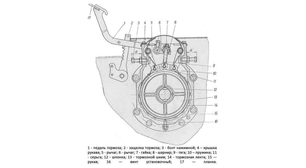 Трактор Т-25 Владимирец: технические характеристики, схема электрооборудования